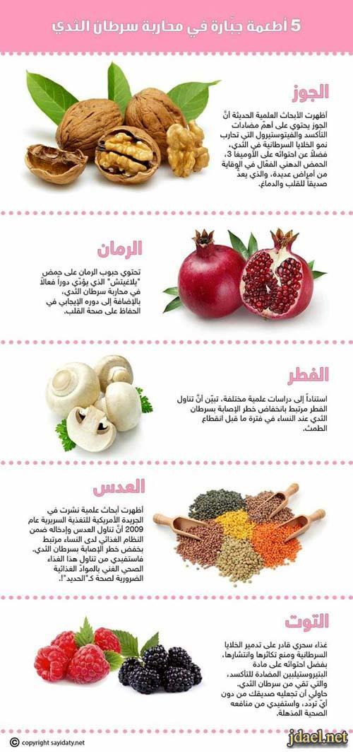 اطعمة وتوابل مفيدة لتفتيت الدهون وهي علاج فعال للامراض