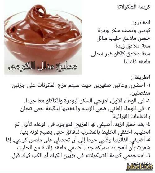 انواع صوص الشوكولاتة اللامع والعادي للكيك وللحلويات بالصور