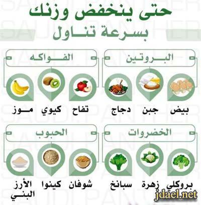 رجيم صحي لانقاص الوزن والتحكم الشهية ومعلومات صحية