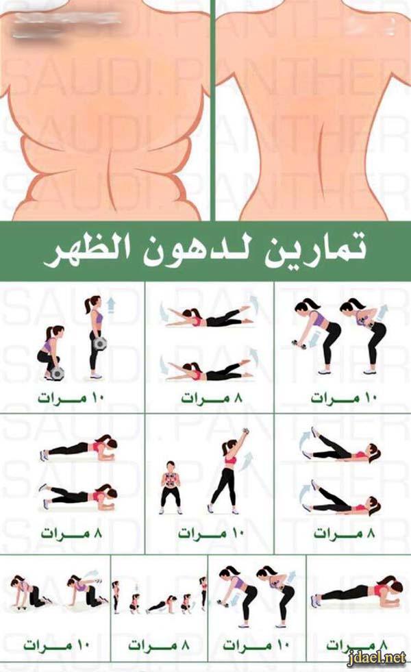 انظمة رجيم للتخلص من السمنة وتمارين ازالة الدهون من الظهر