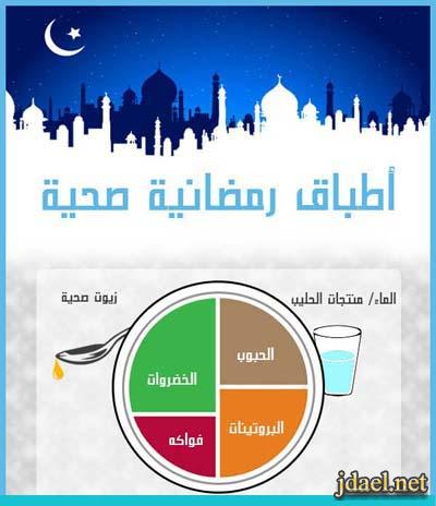 الاختيار الصحي للطعام في وجبة الافطار في رمضان بالصور