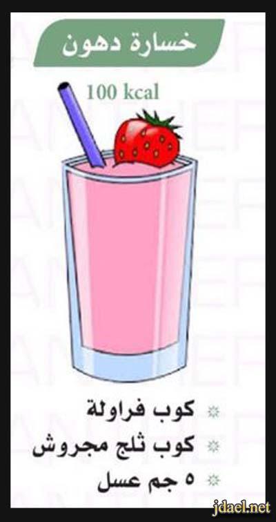 مشروب خسارة الدهون بالجسم ومشروب بناء العضلات