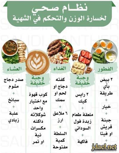 رجيم صحي لانقاص الوزن والتحكم في الشهية ومعلومات صحية
