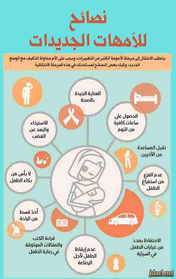 تجهيز وترتيب مستلزمات شنطة الولادة المستشفى واهم النصائح للامهات