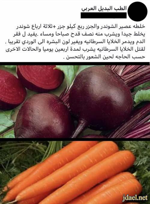 وصفة من الطب العربي لعلاج فقر الدم وتدمير الخلايا السرطانية