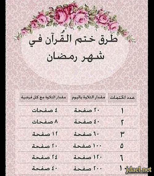 جدول الاصرار في رمضان لتحقيق اهداف روحانية وتحسين علاقة العبد بربه