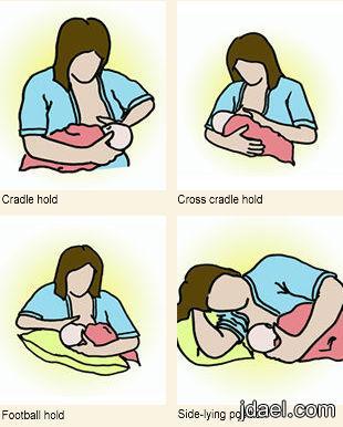 الطرق السليمه للرضاعه الطبيعيه للطفل وتهئية الثدي للرضاعة بالصور