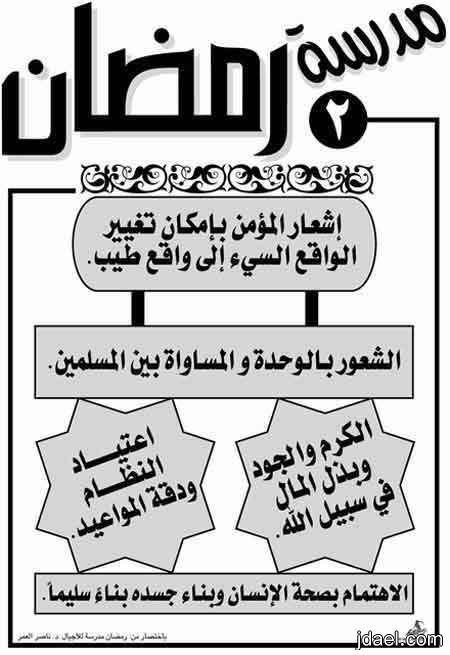 منشورات عمليه مدرسة رمضان تساعد اصلاح النفس والعباده