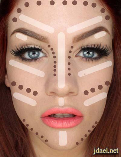 اخفاء عيوب الوجه بالكونتور بخطوات سهله بالصور